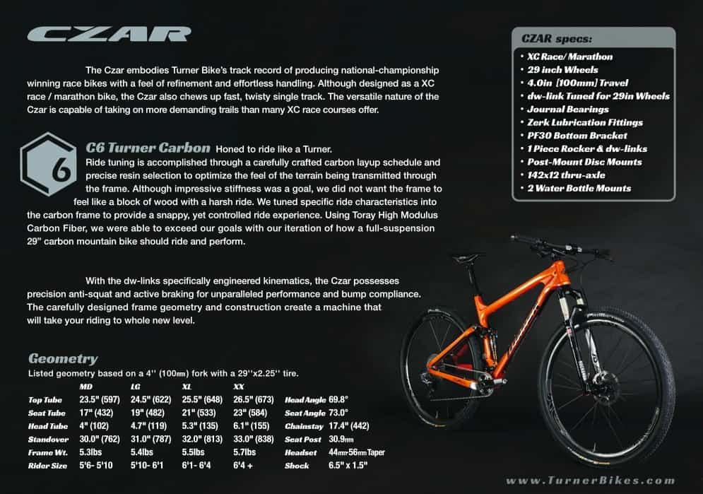 More Details On 2013 Turner Czar 29\