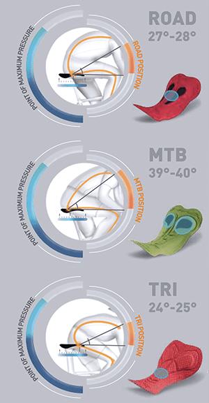 chamois-liner-diagram
