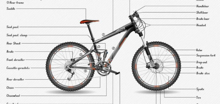 mountain-bike-parts